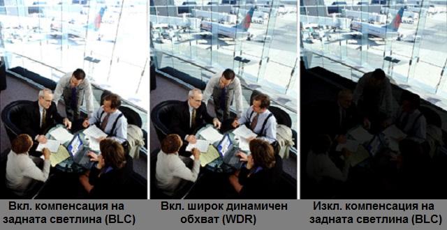 Сравнение WDR vs BLC